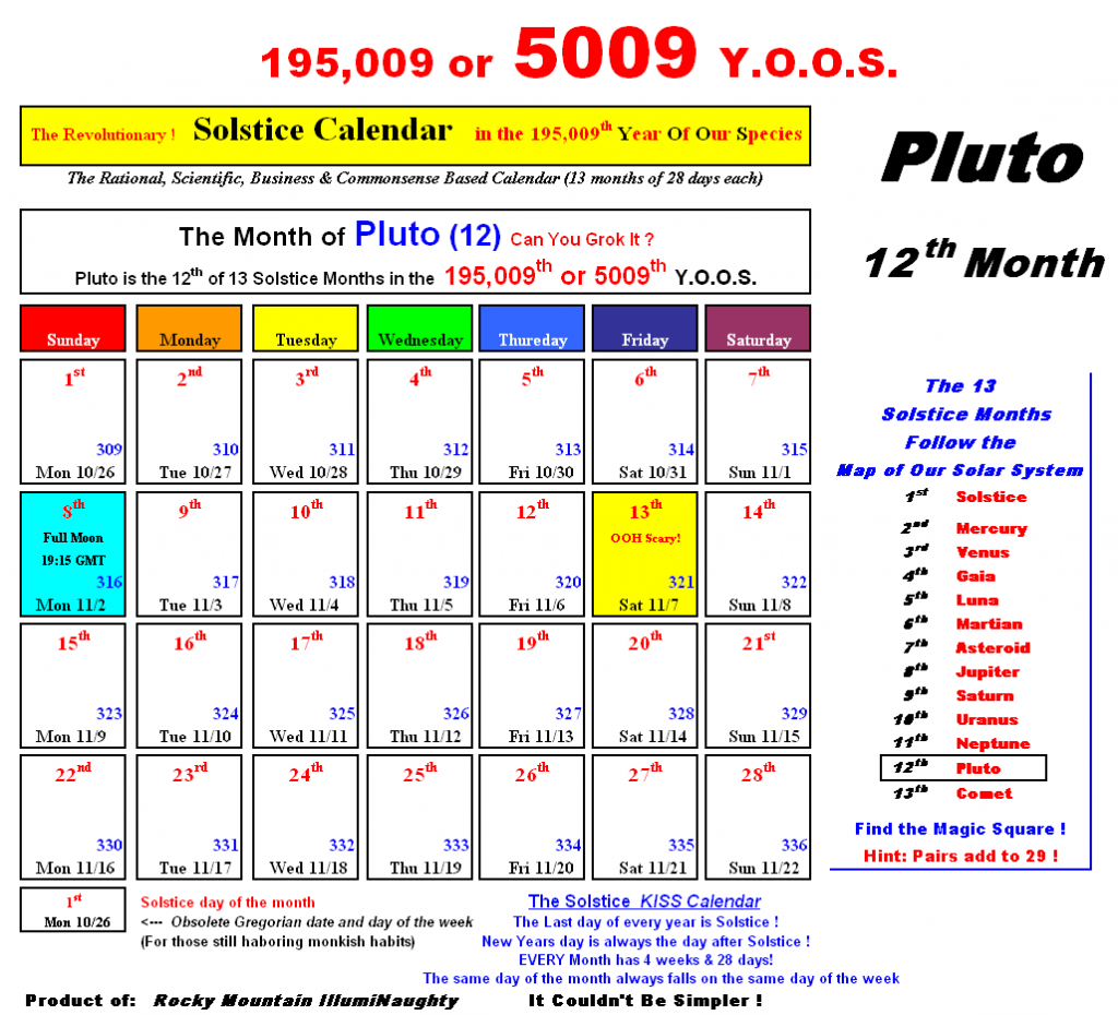12-puto-5009