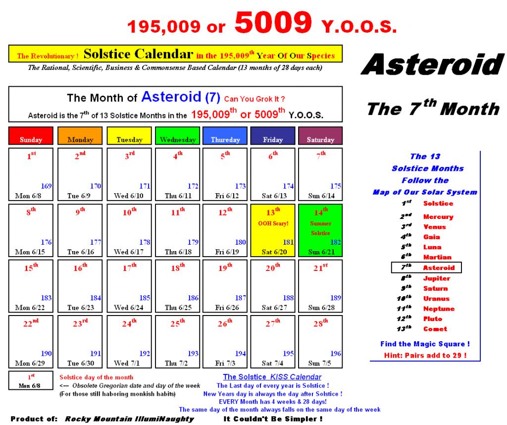 7-asteroid-5009