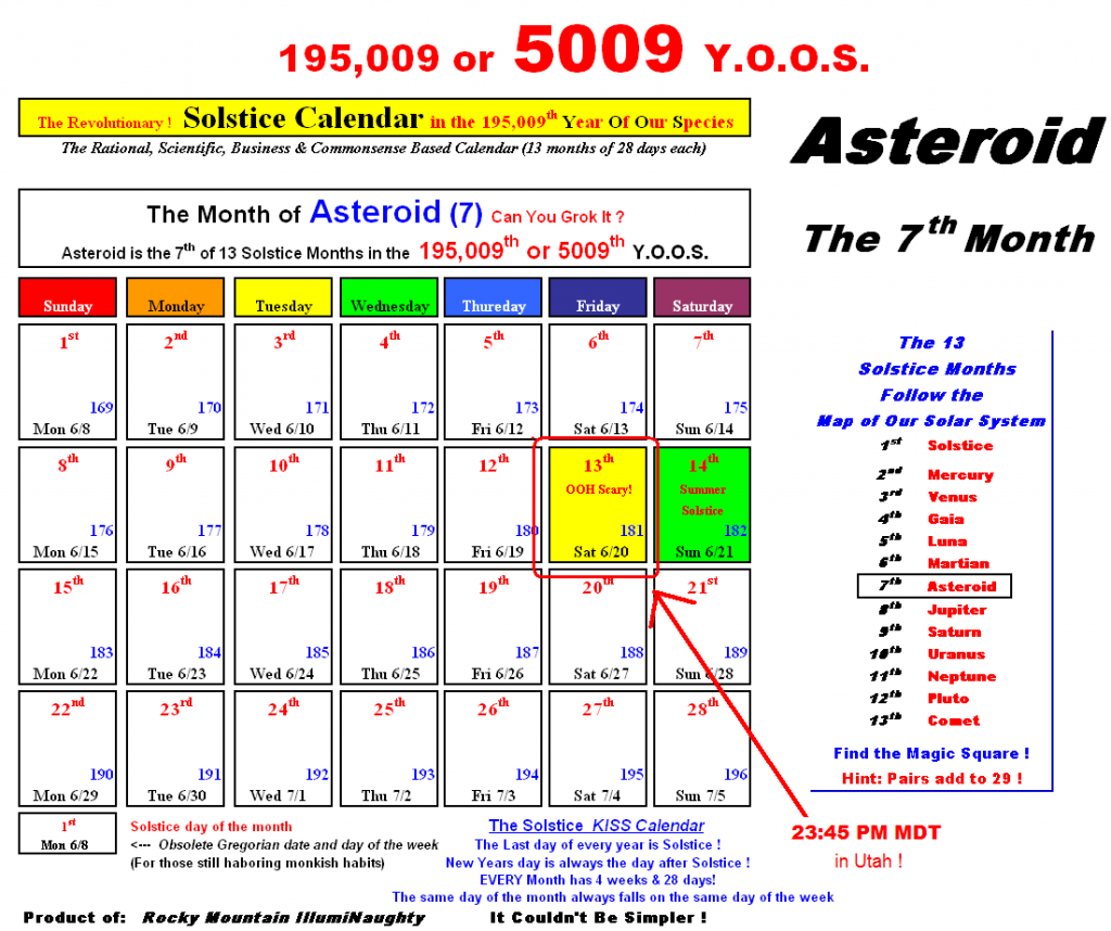 7-asteroid-5009-summer-solstice