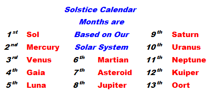 solstice-calendar-months2
